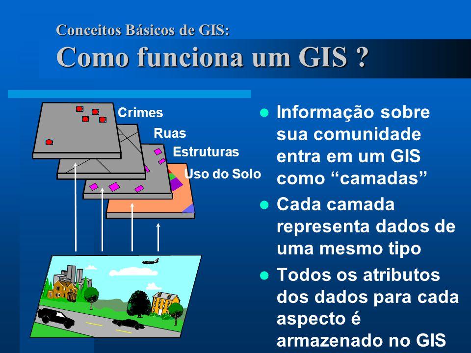 Conceitos Básicos de GIS: Como funciona um GIS