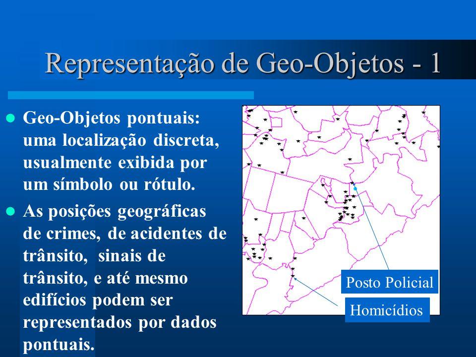 Representação de Geo-Objetos - 1
