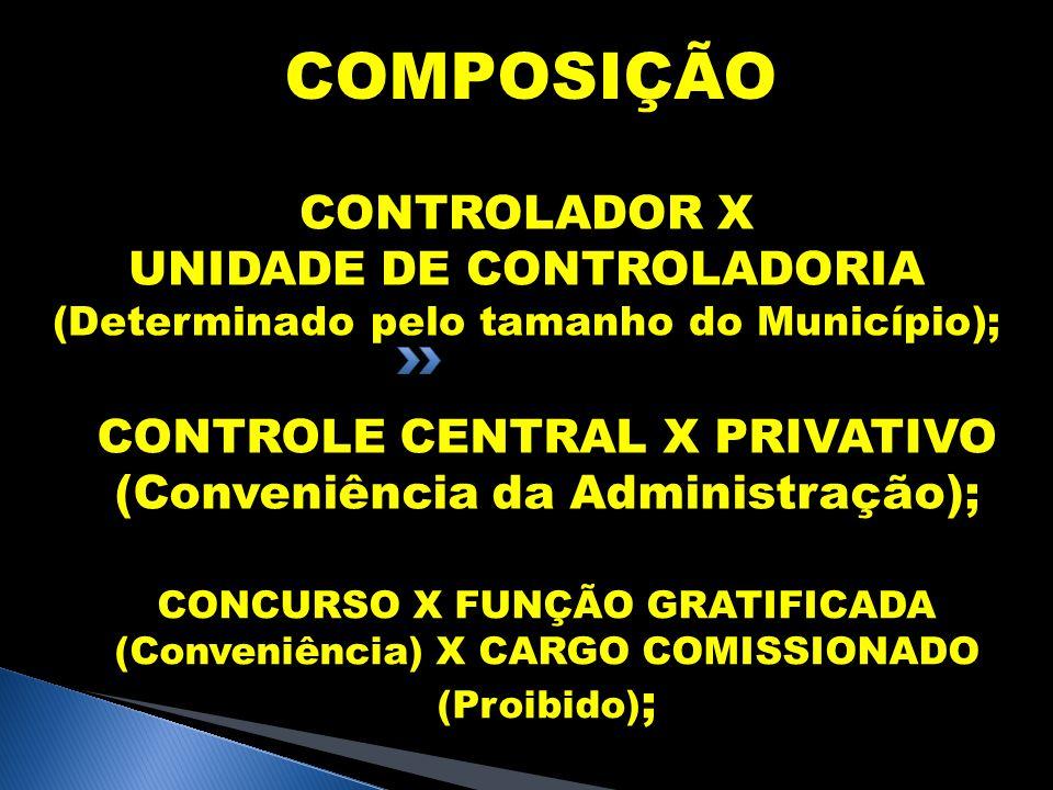 COMPOSIÇÃO CONTROLADOR X
