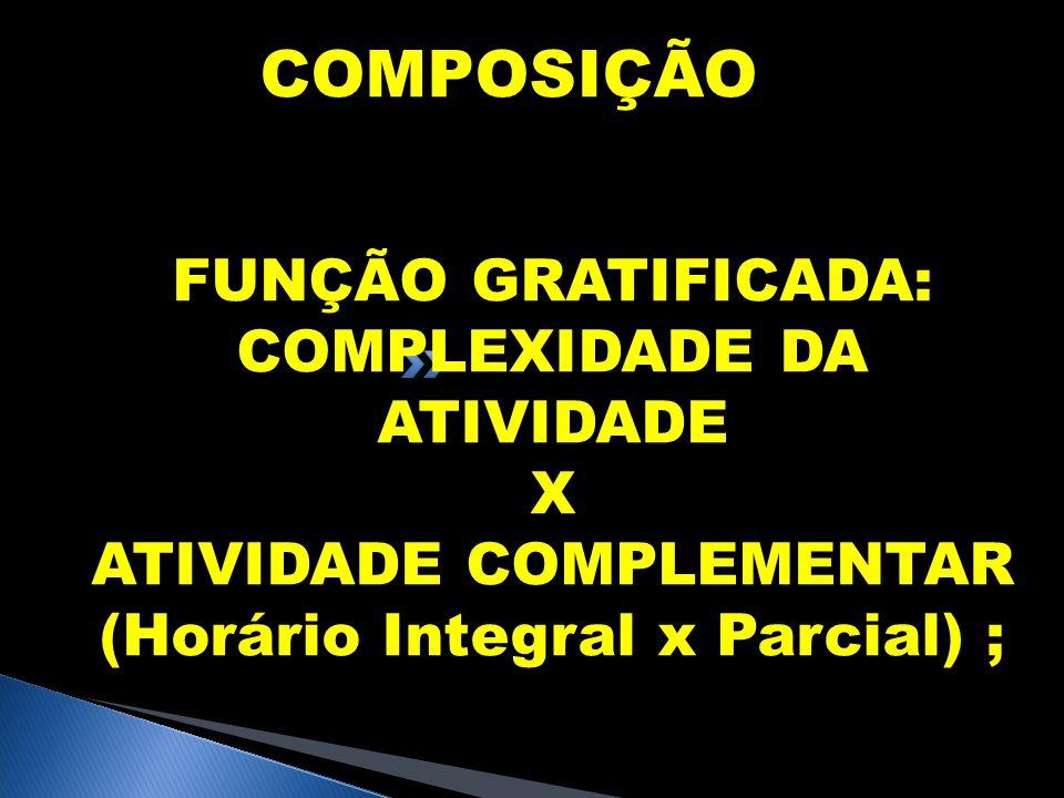 COMPOSIÇÃO FUNÇÃO GRATIFICADA: COMPLEXIDADE DA ATIVIDADE X