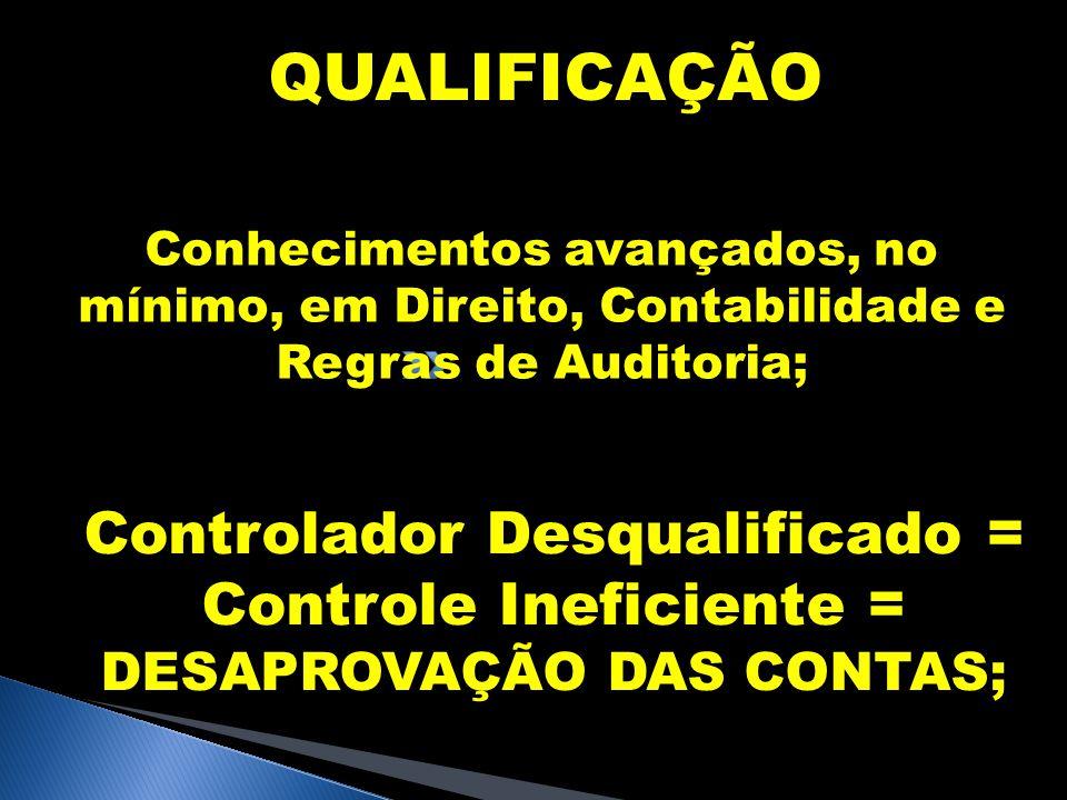 QUALIFICAÇÃO Controlador Desqualificado = Controle Ineficiente =