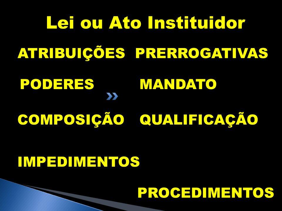 Lei ou Ato Instituidor ATRIBUIÇÕES PRERROGATIVAS PODERES MANDATO