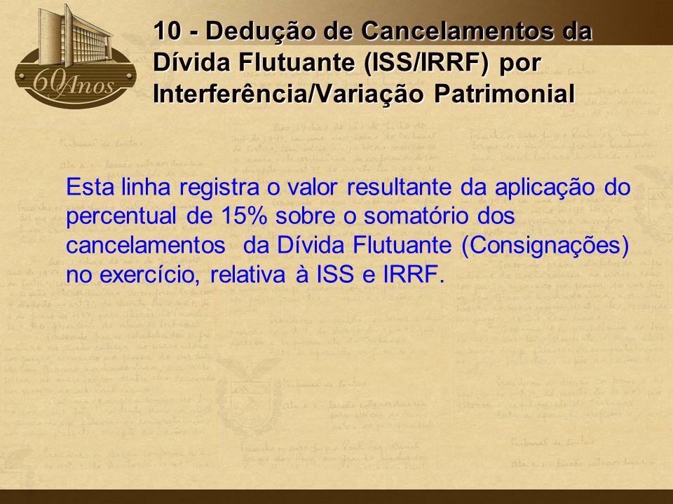 10 - Dedução de Cancelamentos da Dívida Flutuante (ISS/IRRF) por Interferência/Variação Patrimonial