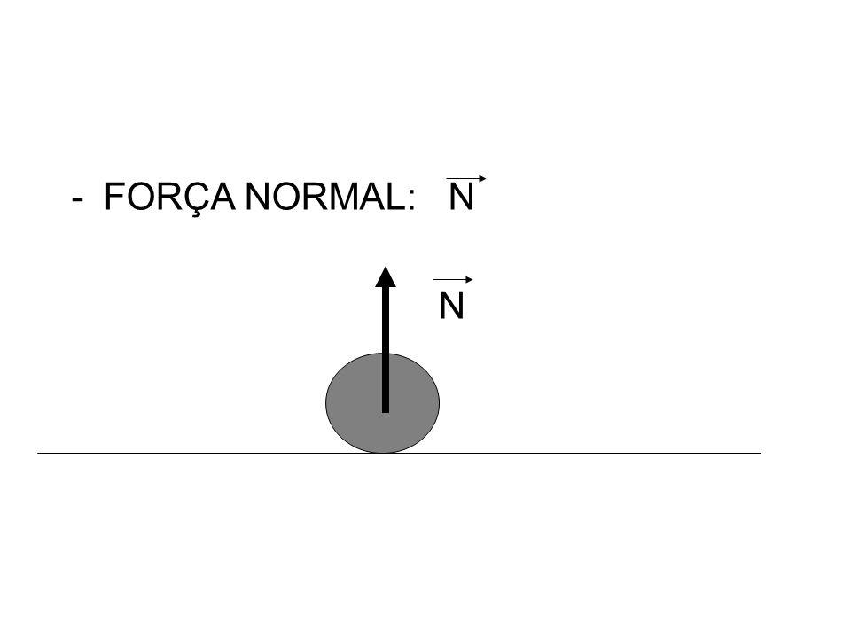 FORÇA NORMAL: N N