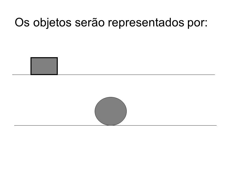 Os objetos serão representados por: