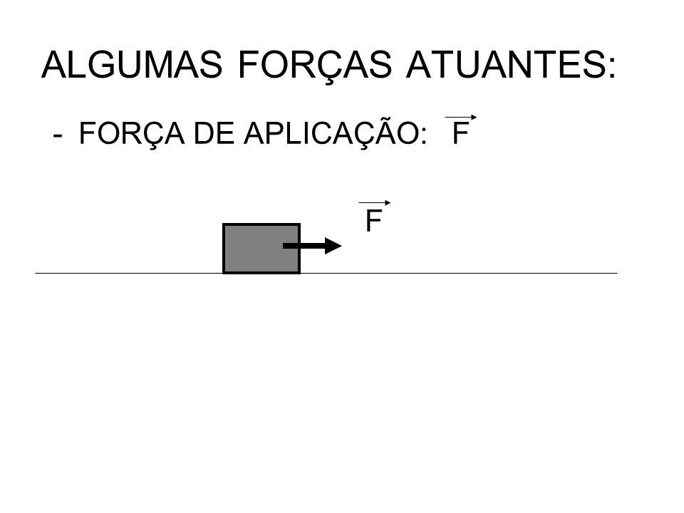 ALGUMAS FORÇAS ATUANTES: