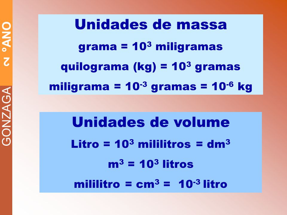 Unidades de massa Unidades de volume
