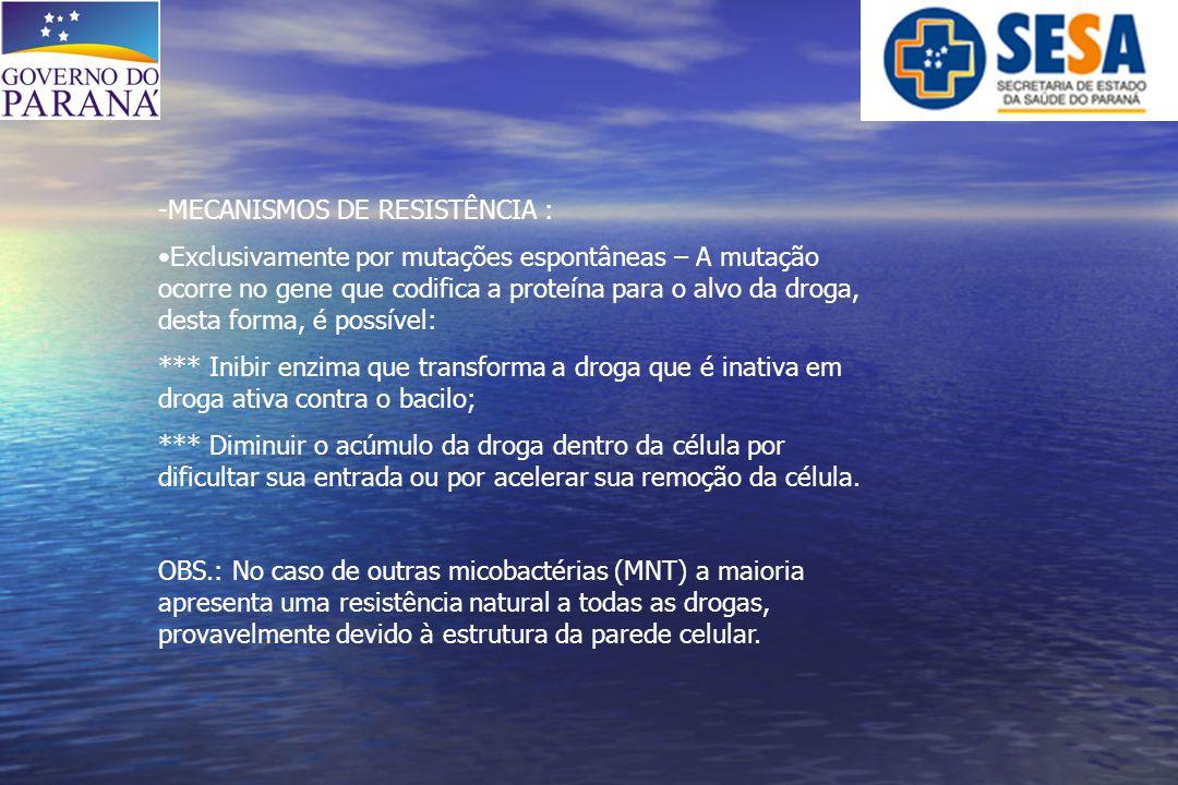 MECANISMOS DE RESISTÊNCIA :