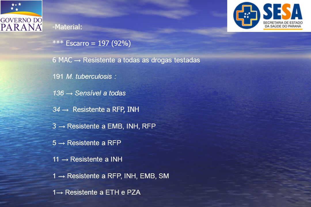 Material: *** Escarro = 197 (92%) 6 MAC → Resistente a todas as drogas testadas. 191 M. tuberculosis :