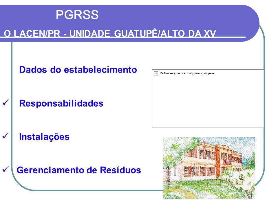 PGRSS Dados do estabelecimento Responsabilidades Instalações