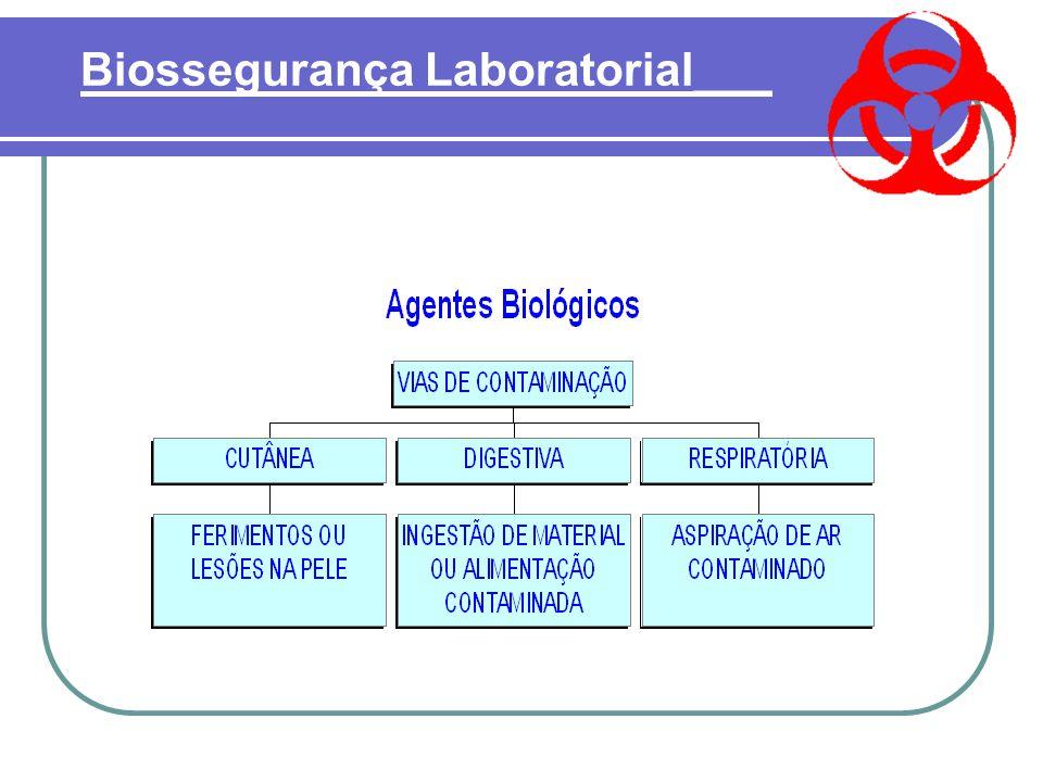 Biossegurança Laboratorial___