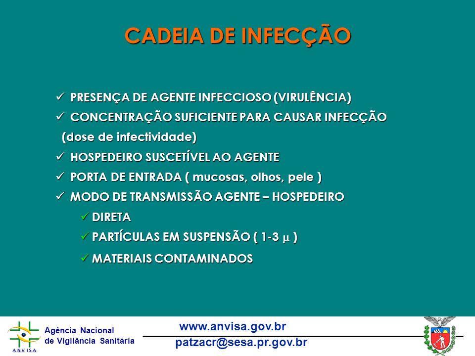 CADEIA DE INFECÇÃO PRESENÇA DE AGENTE INFECCIOSO (VIRULÊNCIA)