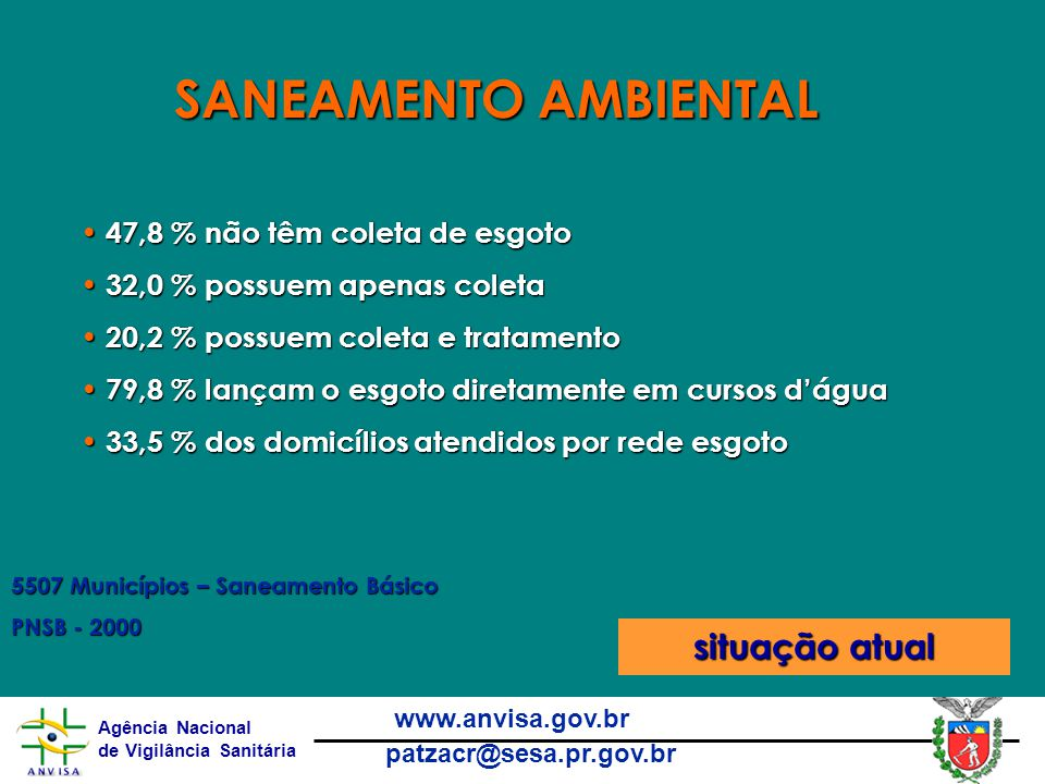 SANEAMENTO AMBIENTAL situação atual 47,8 % não têm coleta de esgoto