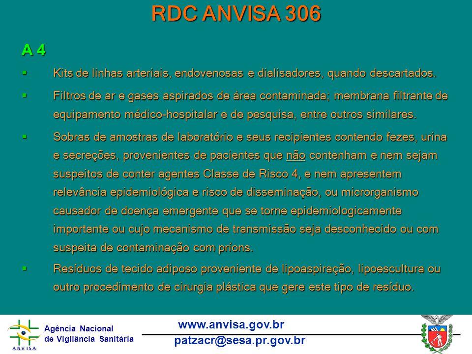 RDC ANVISA 306 A 4. Kits de linhas arteriais, endovenosas e dialisadores, quando descartados.