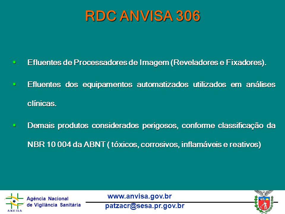 RDC ANVISA 306 Efluentes de Processadores de Imagem (Reveladores e Fixadores).