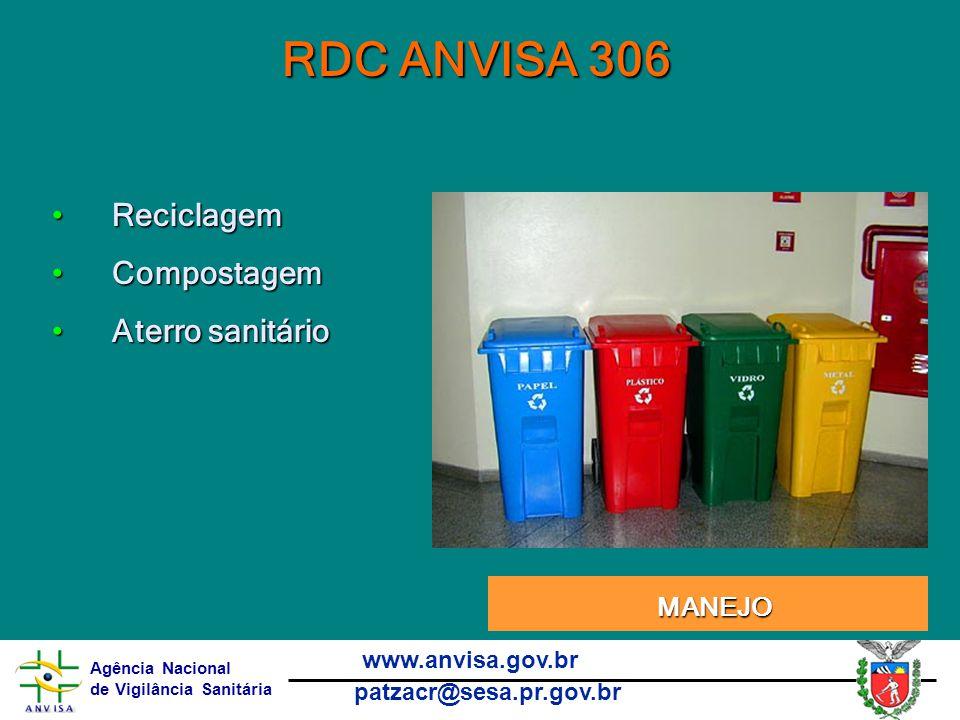 RDC ANVISA 306 Reciclagem Compostagem Aterro sanitário MANEJO