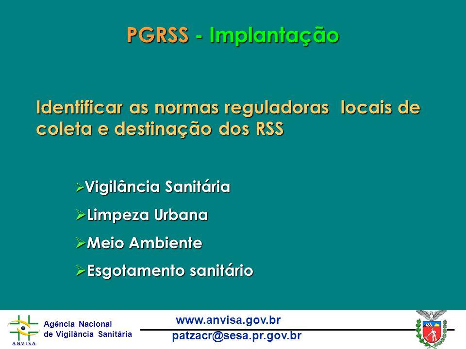 PGRSS - Implantação Identificar as normas reguladoras locais de coleta e destinação dos RSS. Vigilância Sanitária.