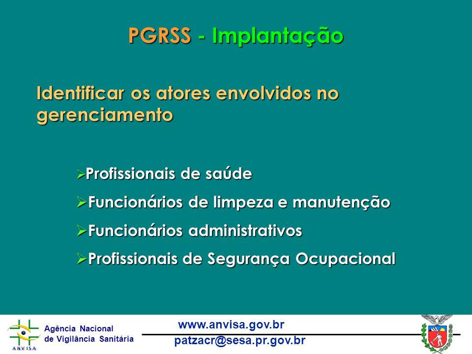 PGRSS - Implantação Identificar os atores envolvidos no gerenciamento