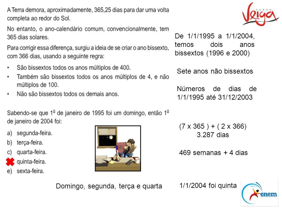 De 1/1/1995 a 1/1/2004, temos dois anos bissextos (1996 e 2000)