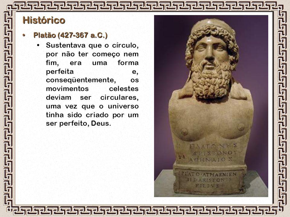 Histórico Platão (427-367 a.C.)