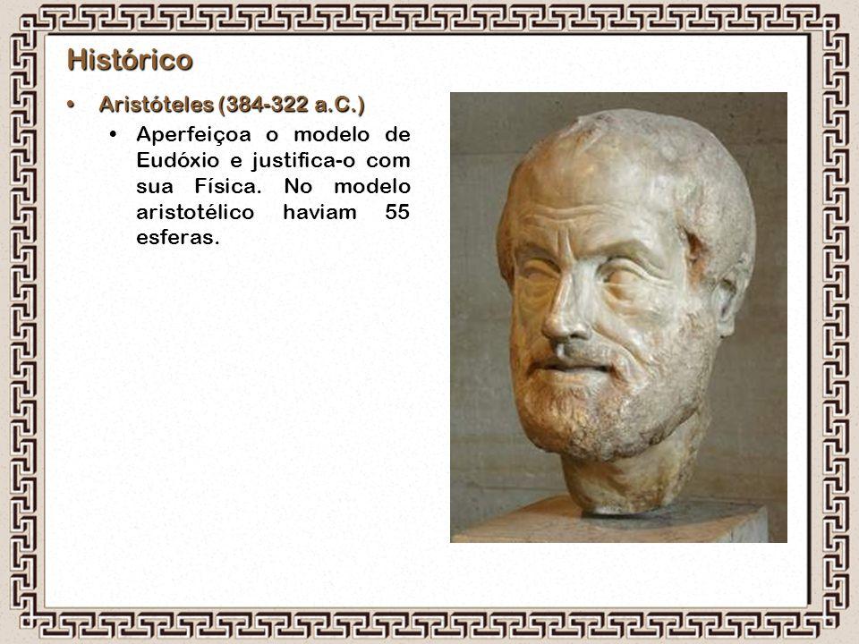 Histórico Aristóteles (384-322 a.C.)