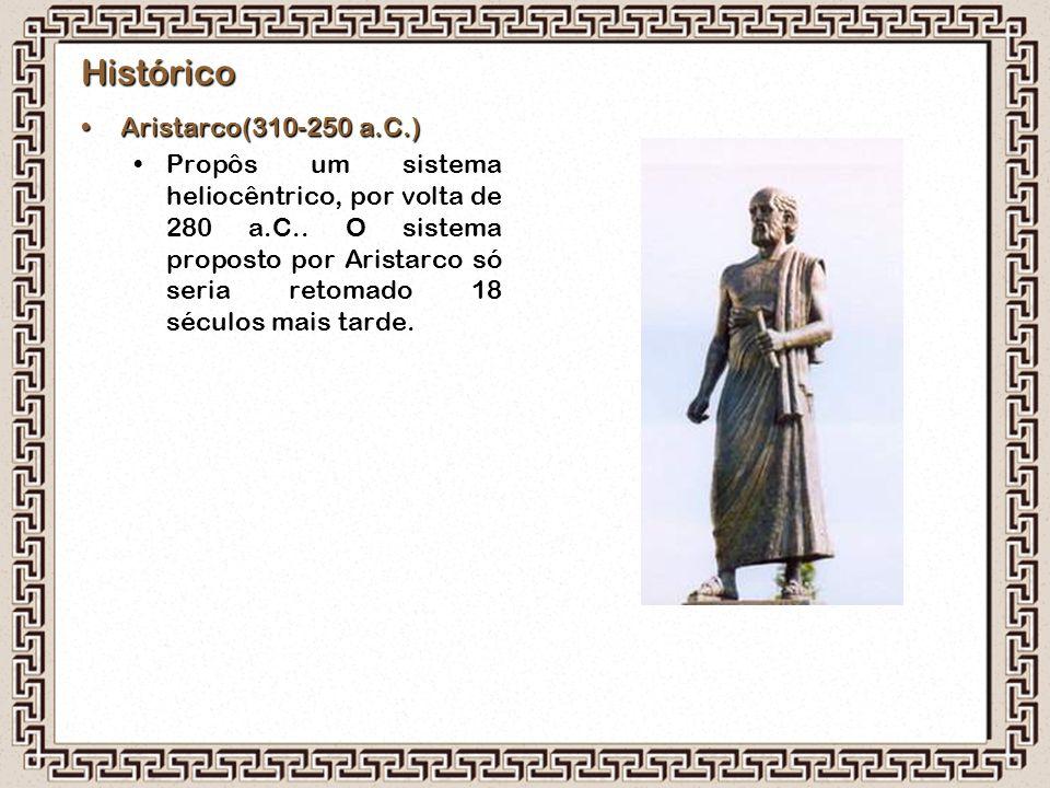Histórico Aristarco(310-250 a.C.)