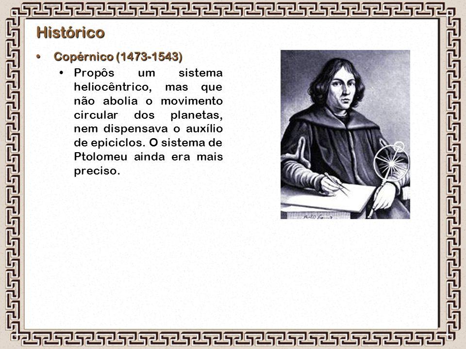 Histórico Copérnico (1473-1543)