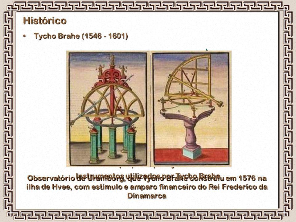 Histórico Tycho Brahe (1546 - 1601) Modelo proposto por Tycho Brahe
