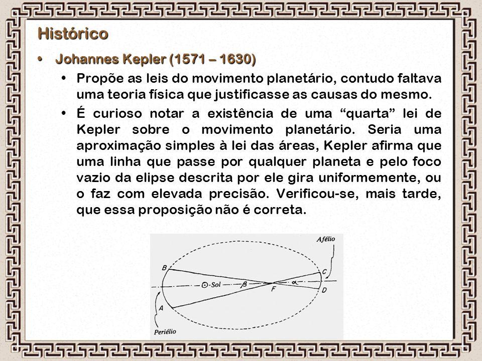 Histórico Johannes Kepler (1571 – 1630)