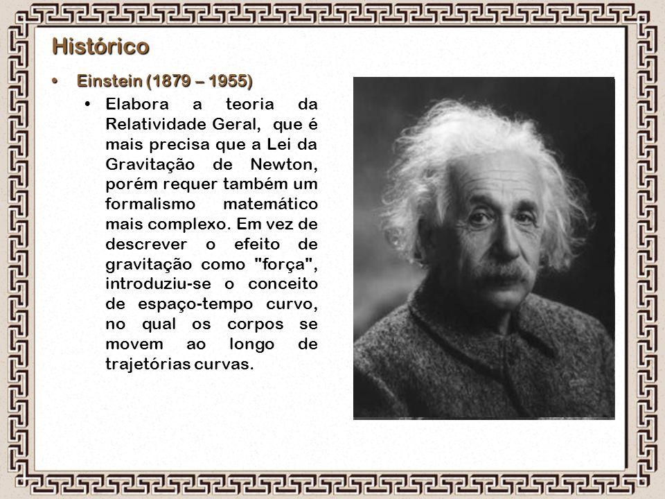 Histórico Einstein (1879 – 1955)