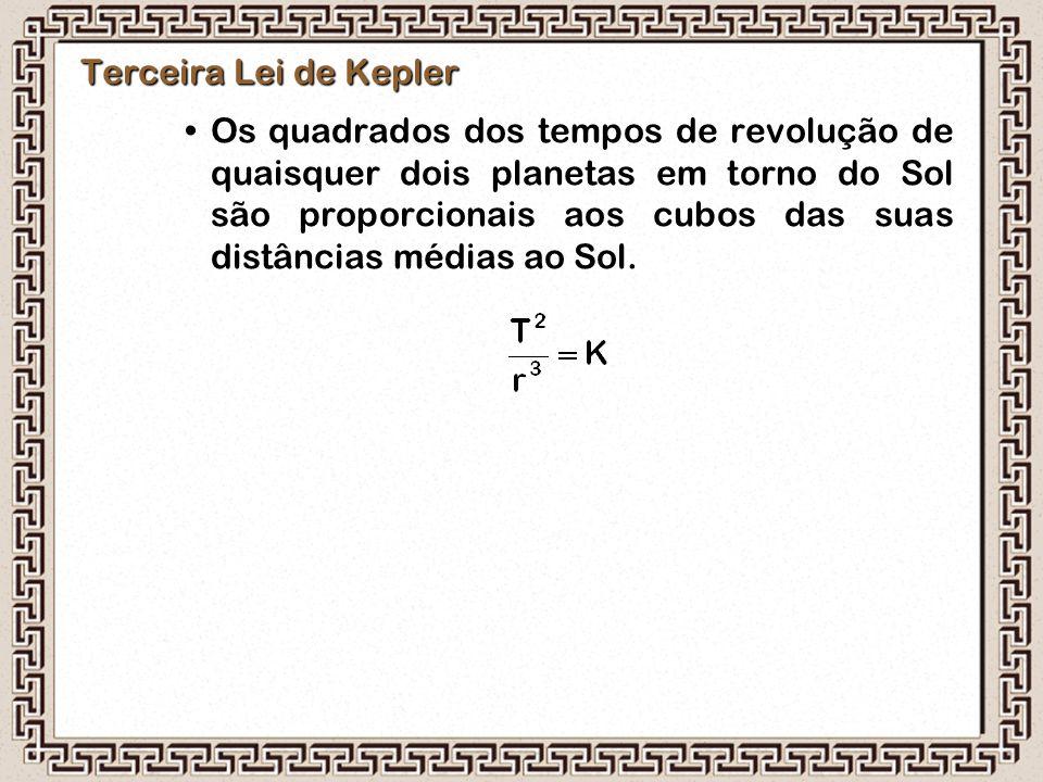 Terceira Lei de Kepler