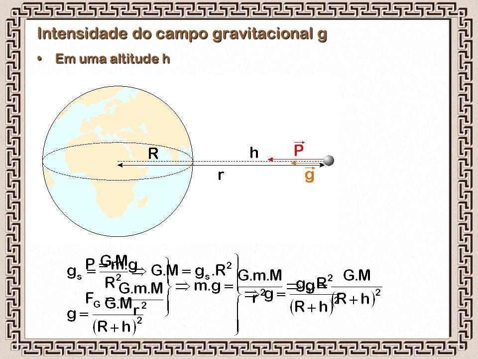 Intensidade do campo gravitacional g