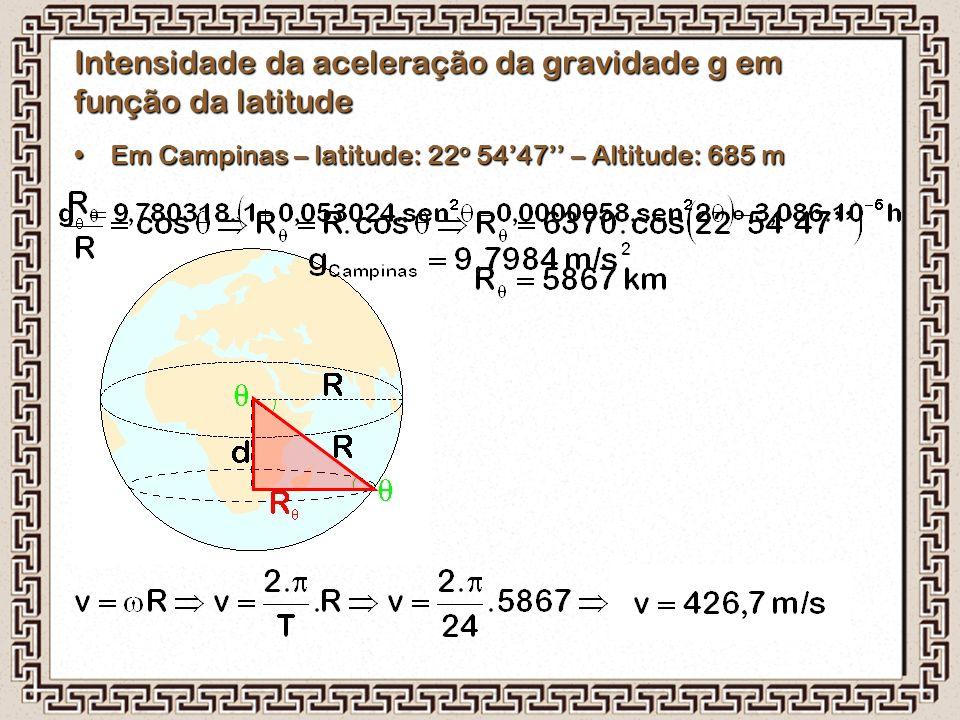 Intensidade da aceleração da gravidade g em função da latitude