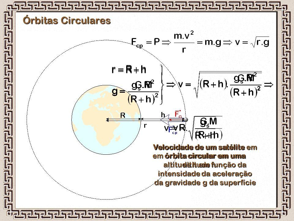 Velocidade de um satélite em órbita circular em uma altitude h
