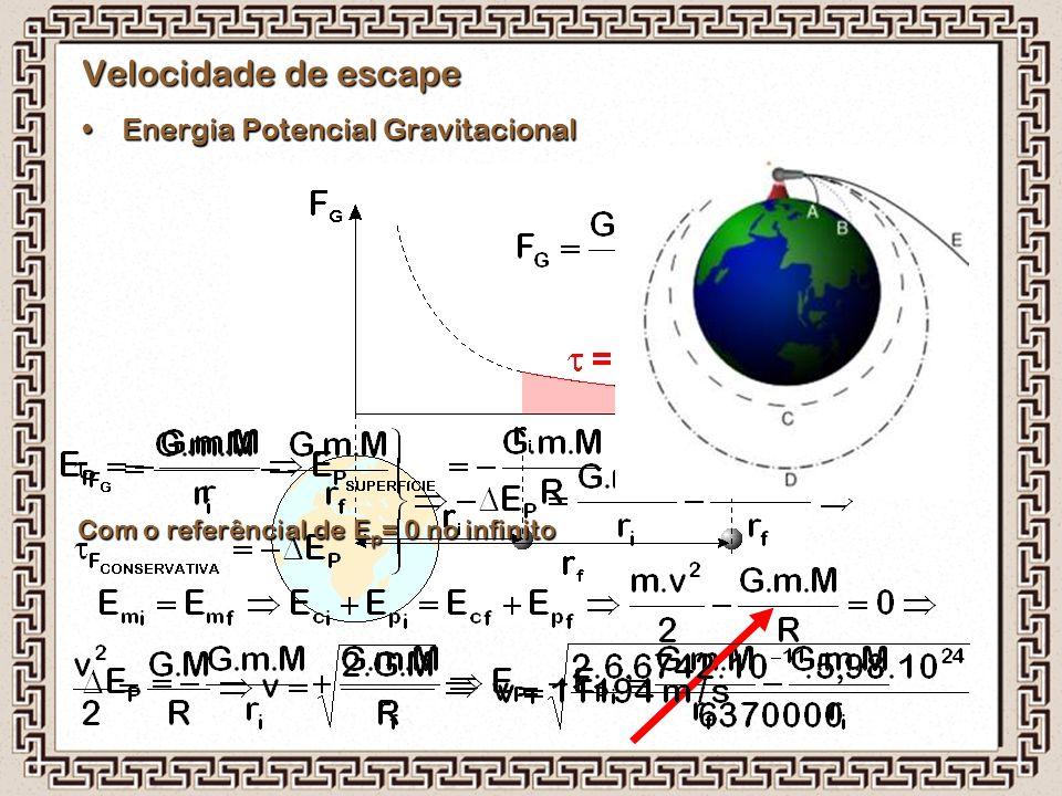 Com o referêncial de Ep= 0 no infinito