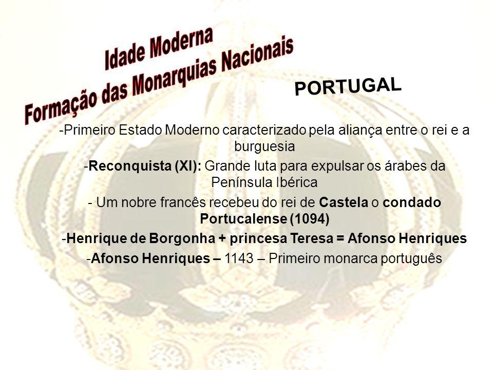 Henrique de Borgonha + princesa Teresa = Afonso Henriques