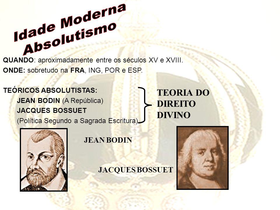 Idade Moderna Absolutismo TEORIA DO DIREITO DIVINO JEAN BODIN