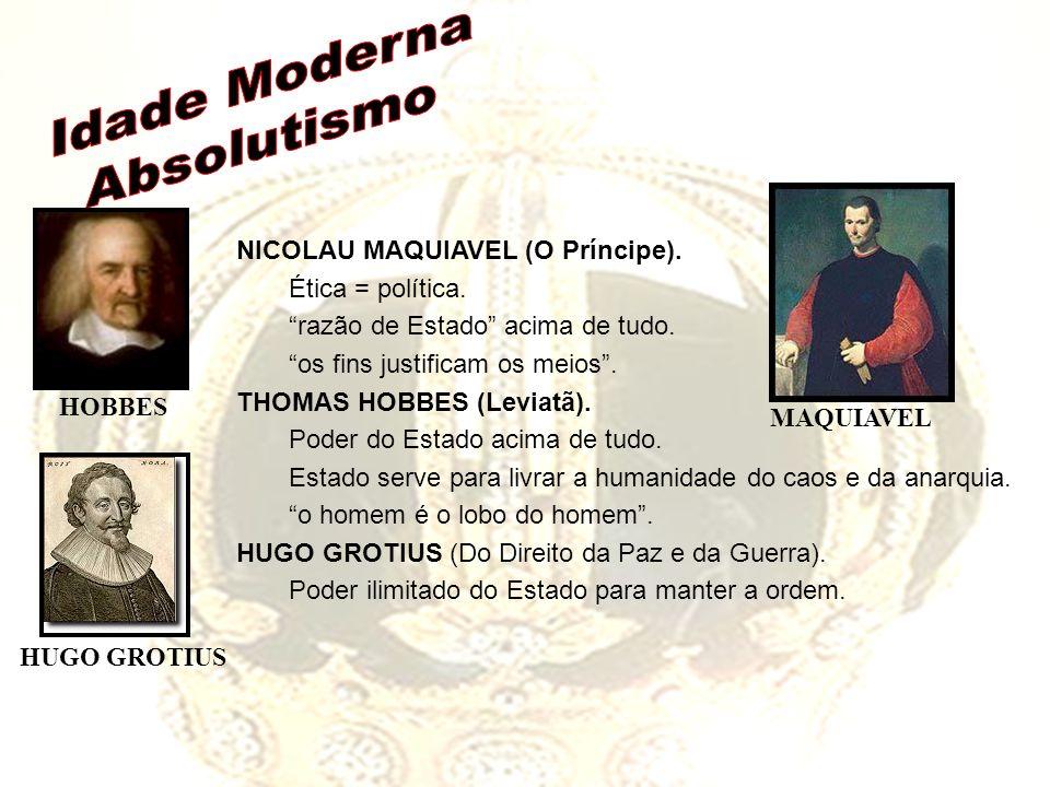Idade Moderna Absolutismo NICOLAU MAQUIAVEL (O Príncipe).
