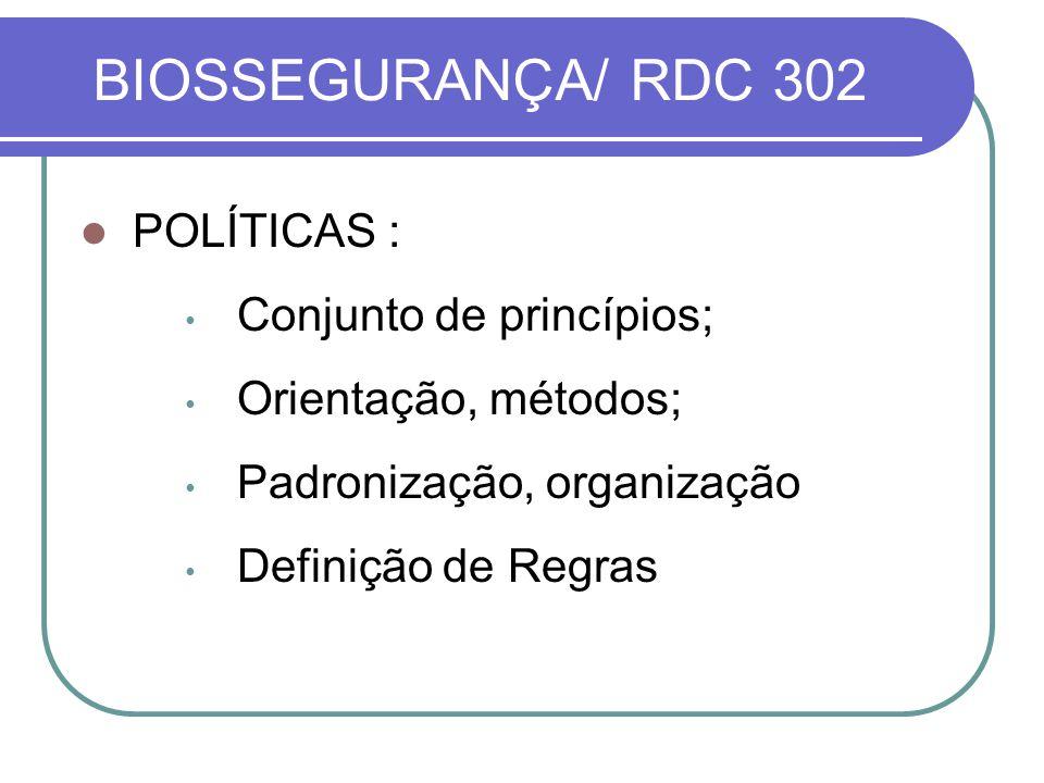 BIOSSEGURANÇA/ RDC 302 POLÍTICAS : Conjunto de princípios;