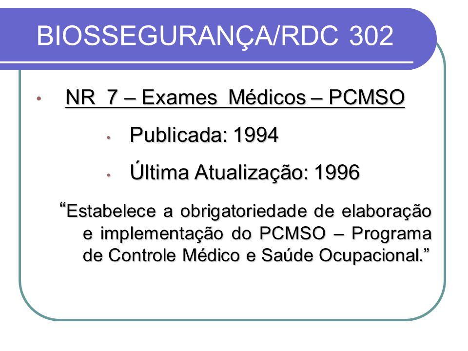 BIOSSEGURANÇA/RDC 302 NR 7 – Exames Médicos – PCMSO Publicada: 1994