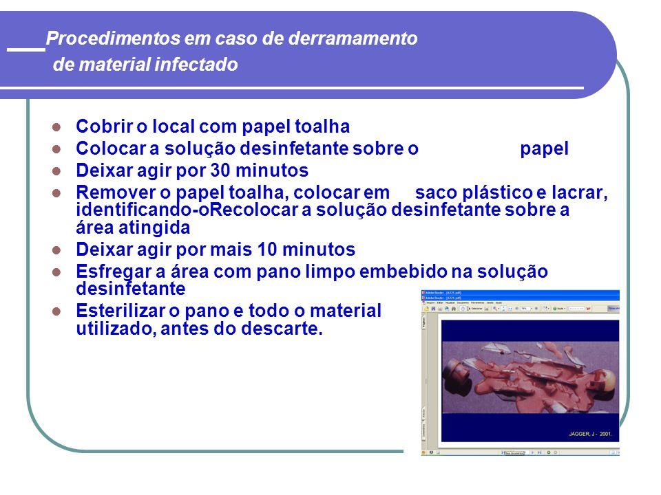 _____ Procedimentos em caso de derramamento de material infectado