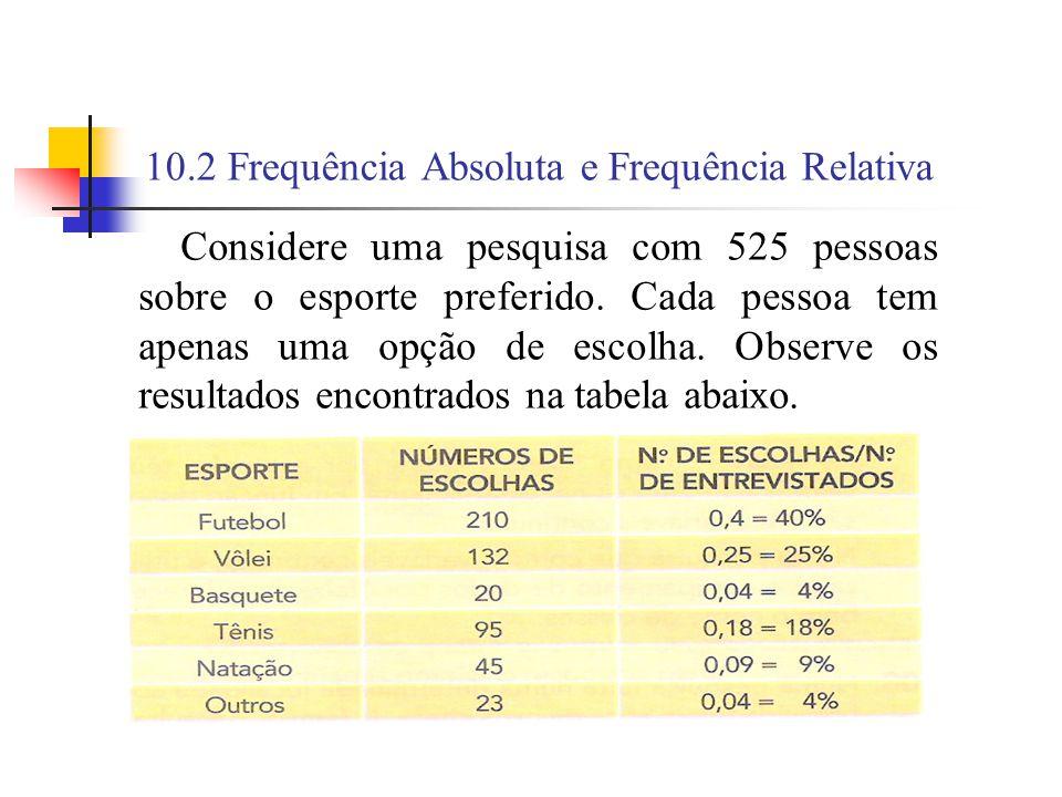 10.2 Frequência Absoluta e Frequência Relativa