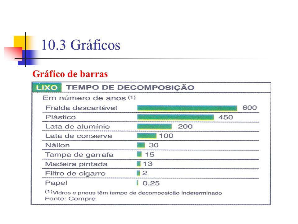 10.3 Gráficos Gráfico de barras