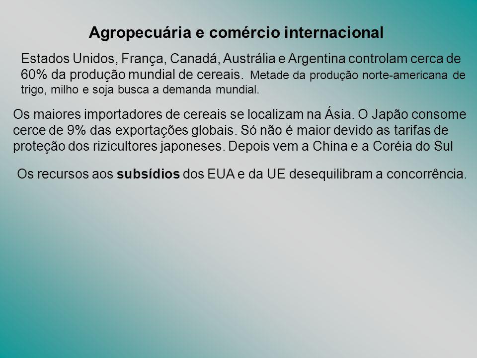 Agropecuária e comércio internacional