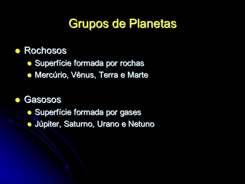 Grupos de Planetas Rochosos Gasosos Superfície formada por rochas
