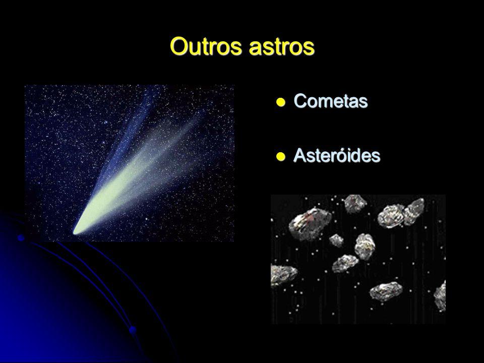 Outros astros Cometas Asteróides
