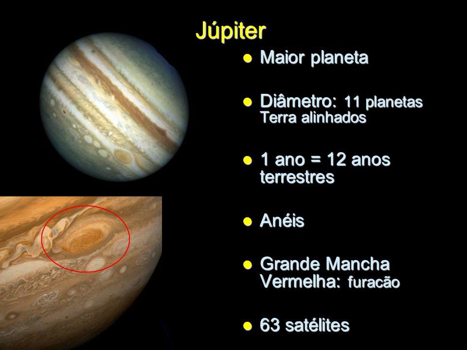 Júpiter Maior planeta Diâmetro: 11 planetas Terra alinhados