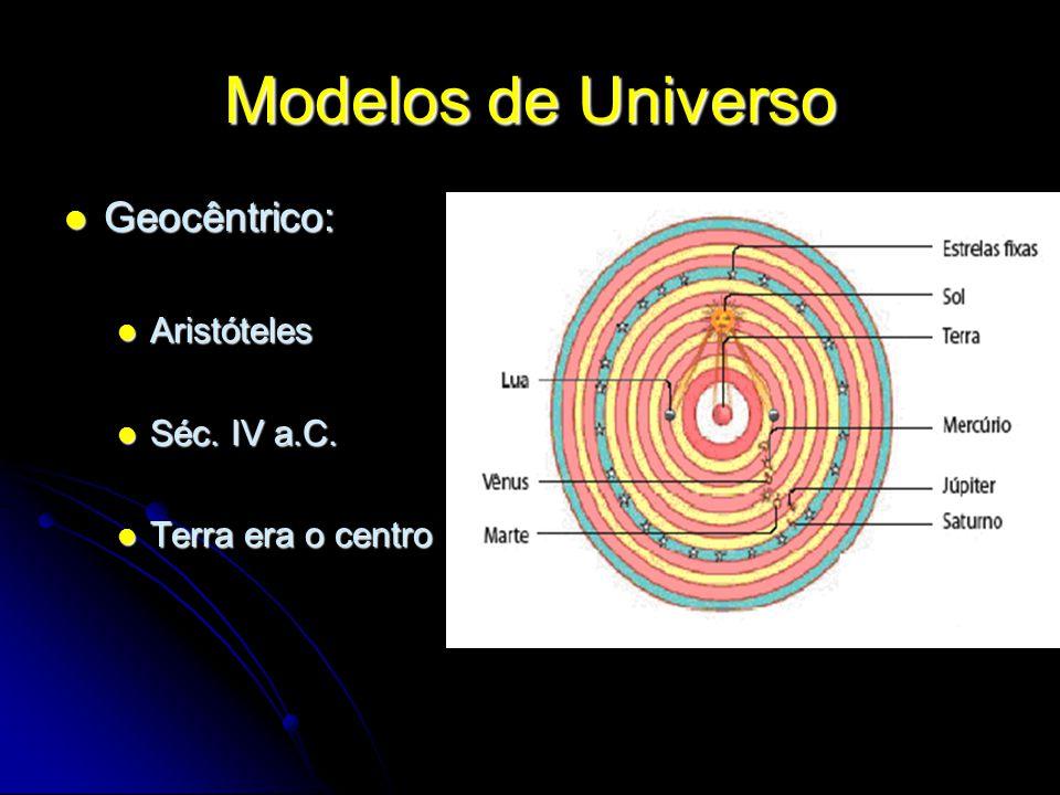 Modelos de Universo Geocêntrico: Aristóteles Séc. IV a.C.