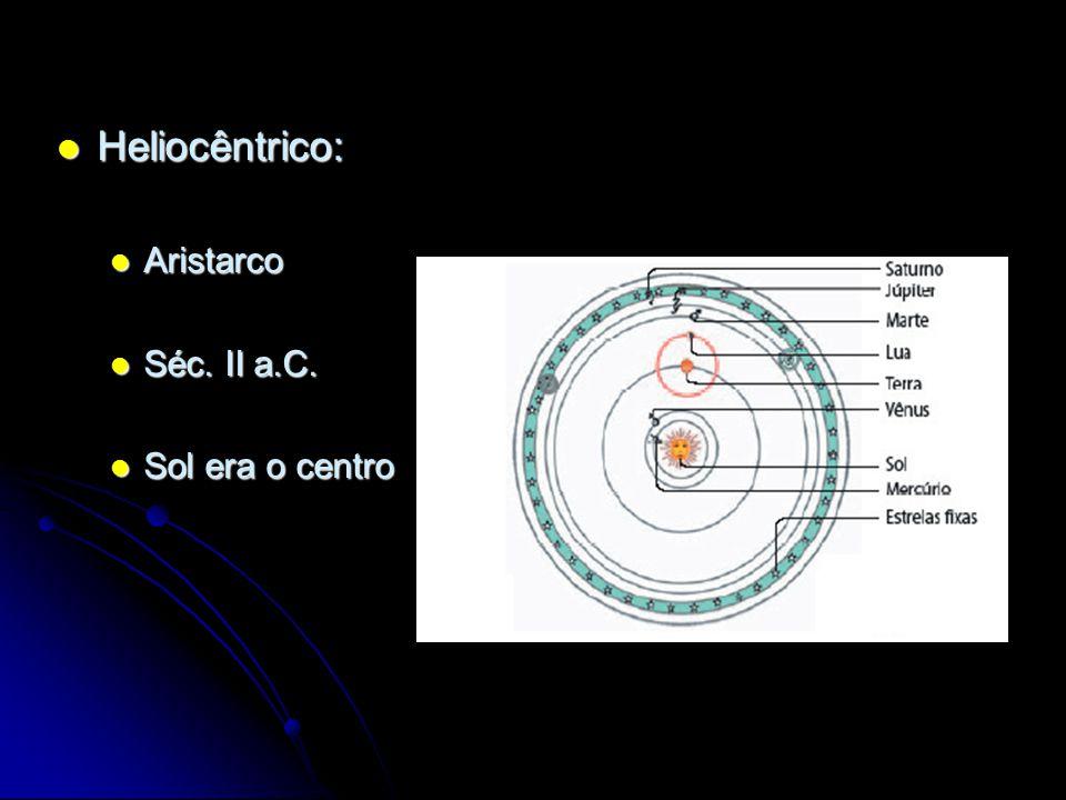 Heliocêntrico: Aristarco Séc. II a.C. Sol era o centro