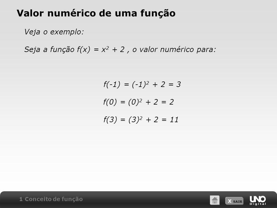 Valor numérico de uma função